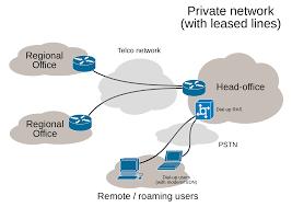 Használjunk mi is ADSL internetet